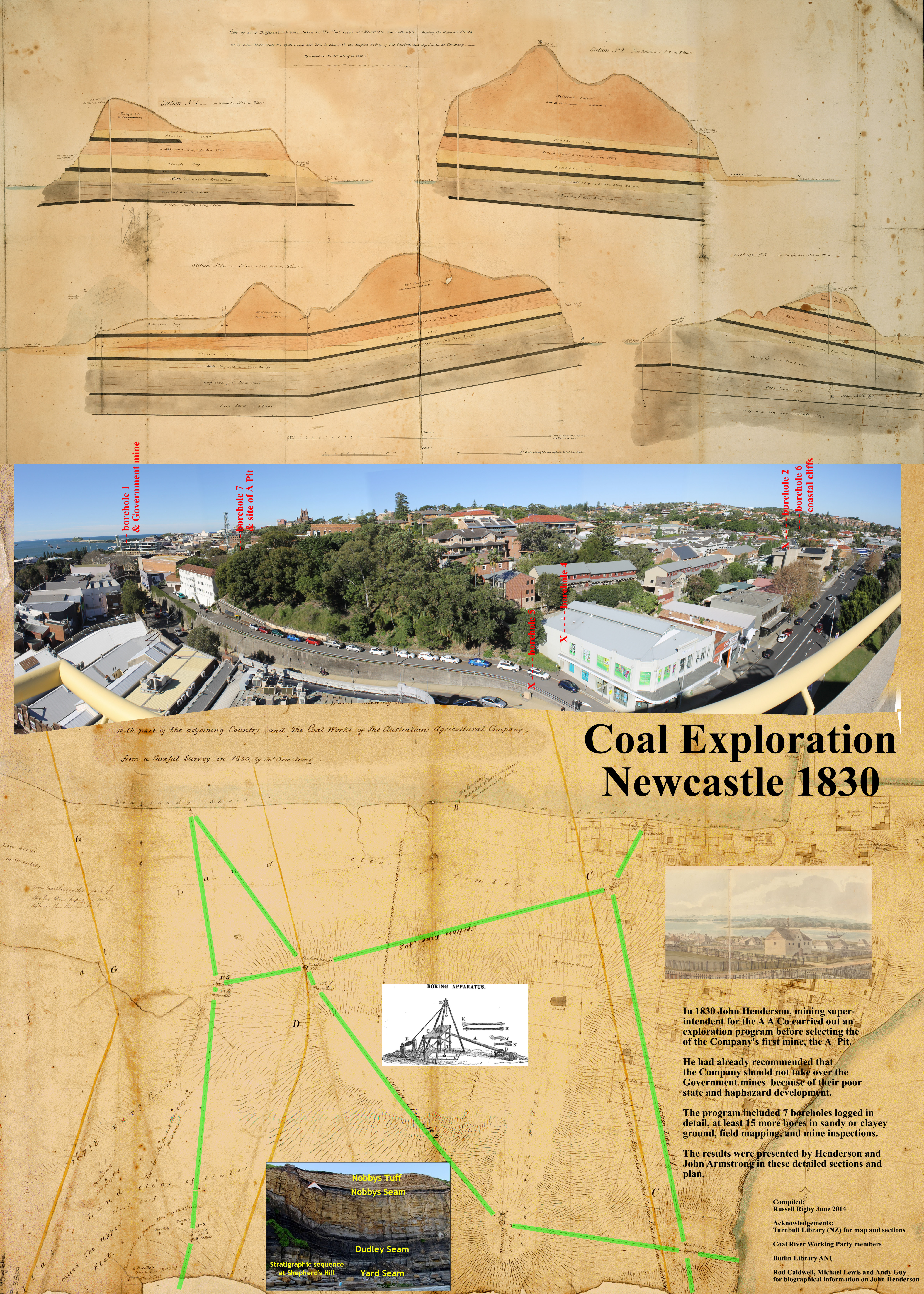 Coal Explorations Newcastle 1830 Compiled by Russell Rigby 2014